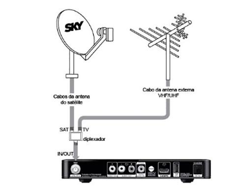 pic-antenas-dm-full-04