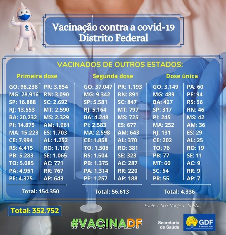 VAC_Outras_UFs-arte-SES-DF (1)